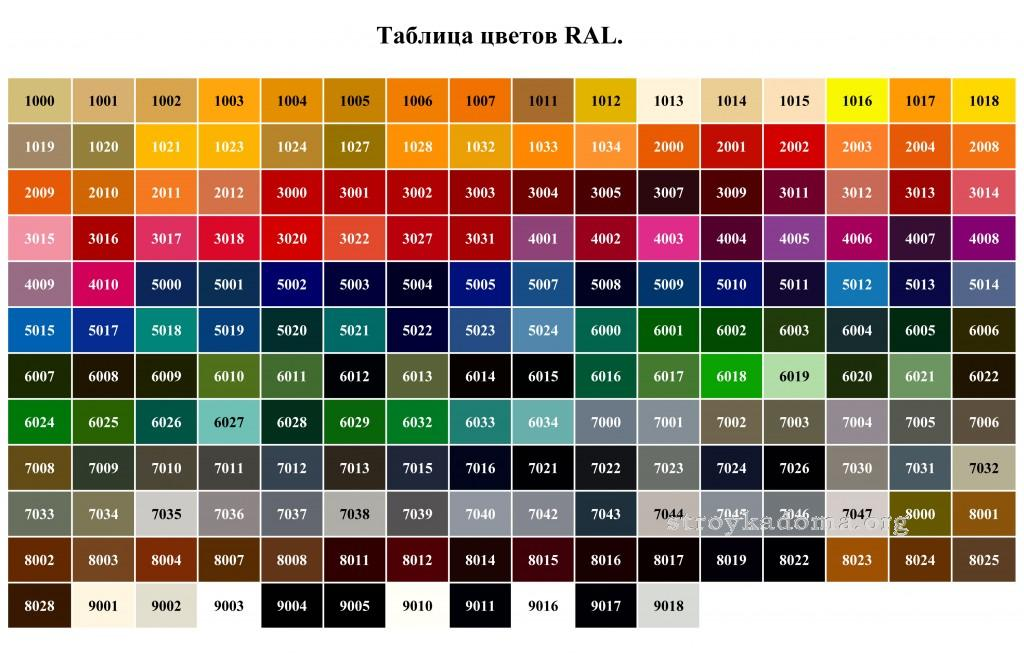 таблица цветов ral