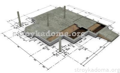 Как возвести бетонный фундамент своими руками?
