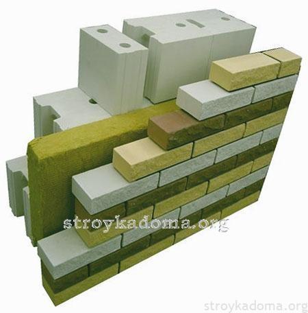 Метод утепления стен слоистая кладка