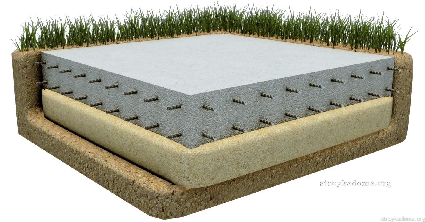 Монолитная плита под фундамент своими руками фото 834