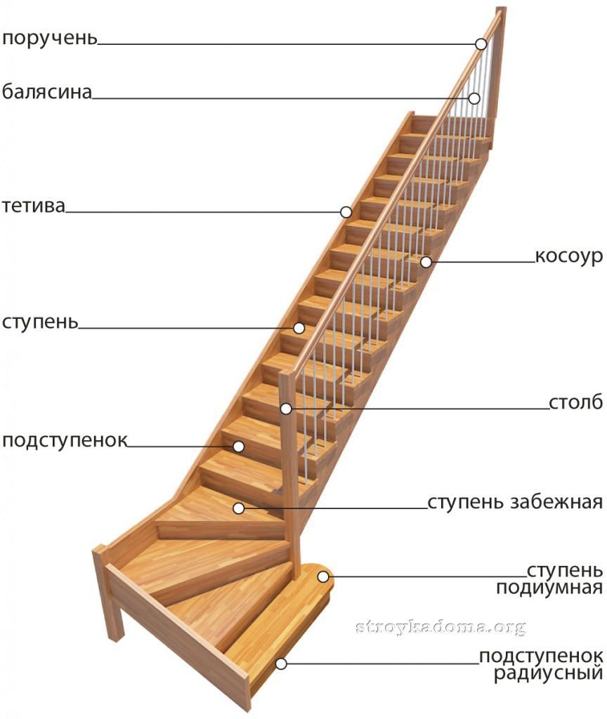 детали деревянная лестница