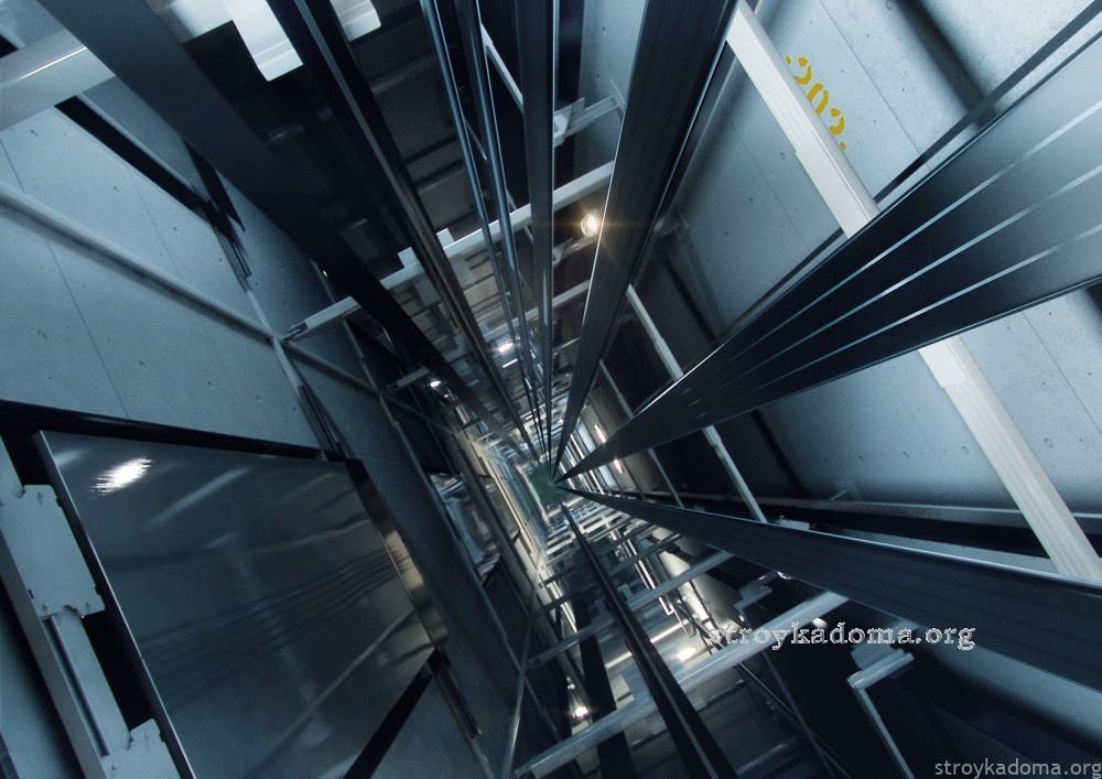 лифты KONE