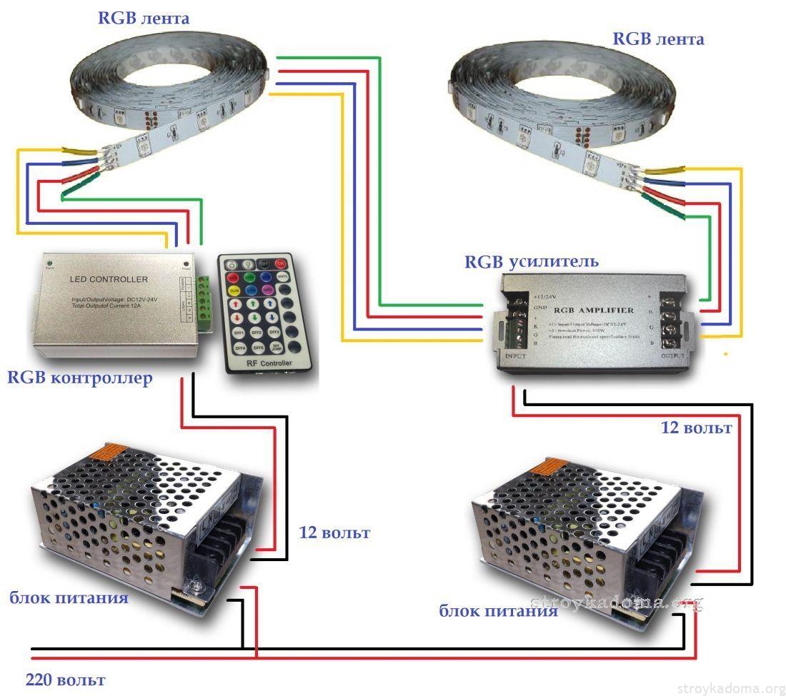 Фото схема по созданию подсветки LED