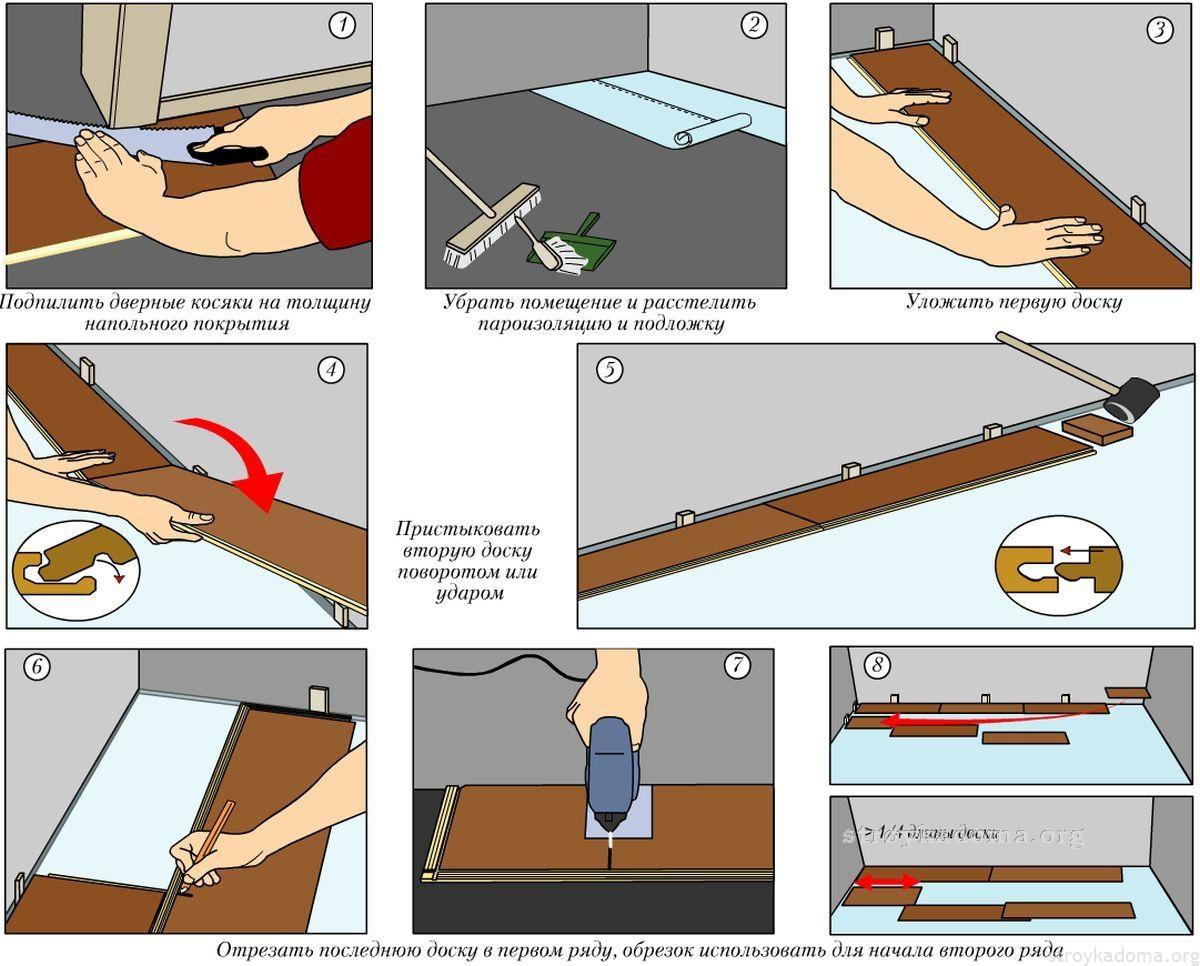 Фото инструкция по укладке ламината