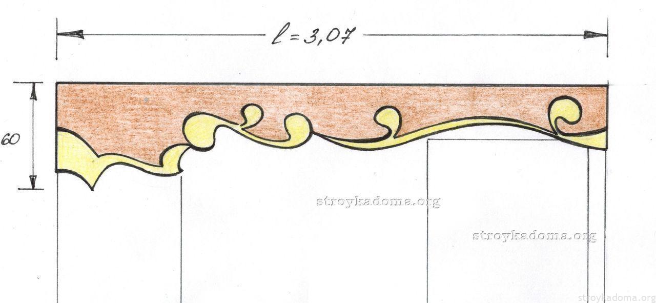 схема изготовления бандо для штор