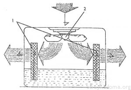 Схема работы традиционного увлажнителя воздуха