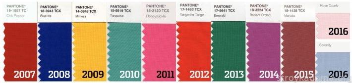 Самый модный цвет года от PANTONE в динамике 2007-16 годов